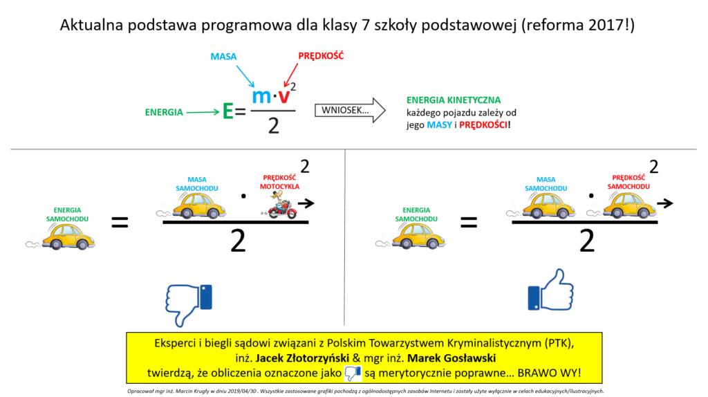 profesor Mieczysław Goc, biegły Marek Gosławski, biegły Jacek Złotorzyński, Polskie Towarzystwo Kryminalistyczne, PTK