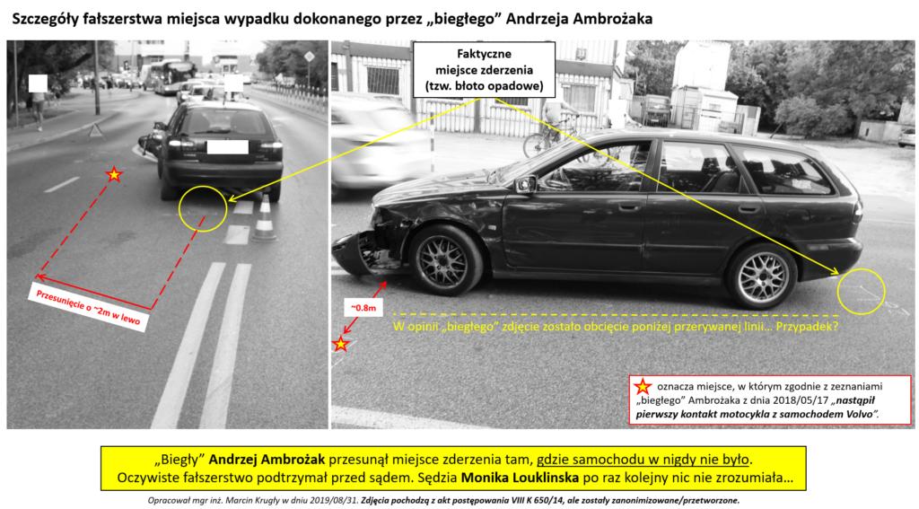 sędzia Monika Louklinska, biegły Jacek Złotorzyński, biegły Andrzej Ambrożak